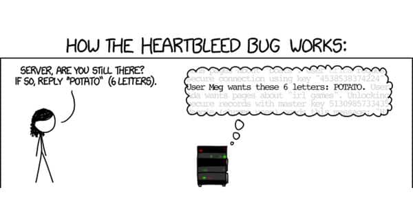 Xkcd thesis attack