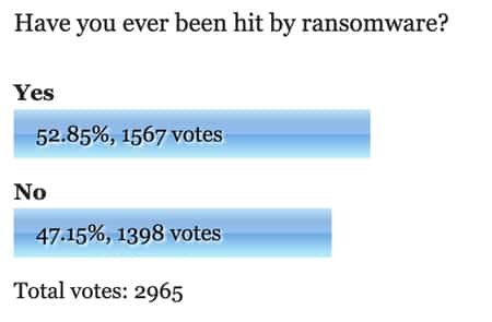 Hit by ransomware