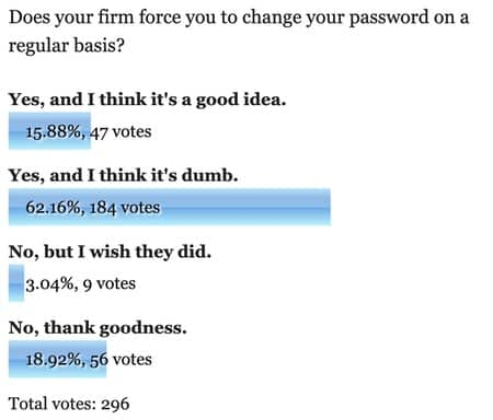 Password poll