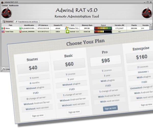 Adwind rat console