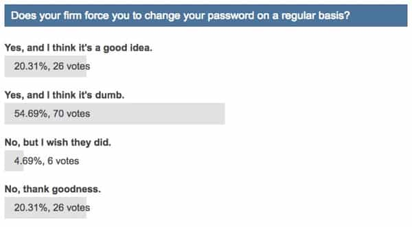 Password change poll